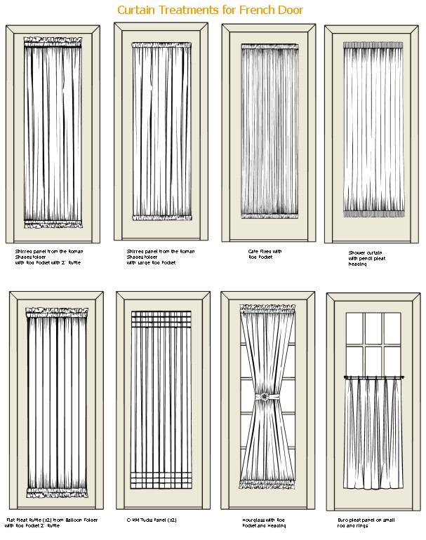 window treatment for patio door? (drapes, panel, tile, curtains ...